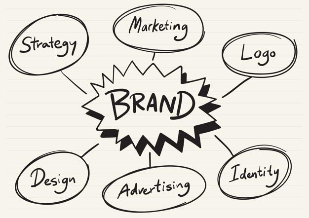 brand doodle digital marketing brand name